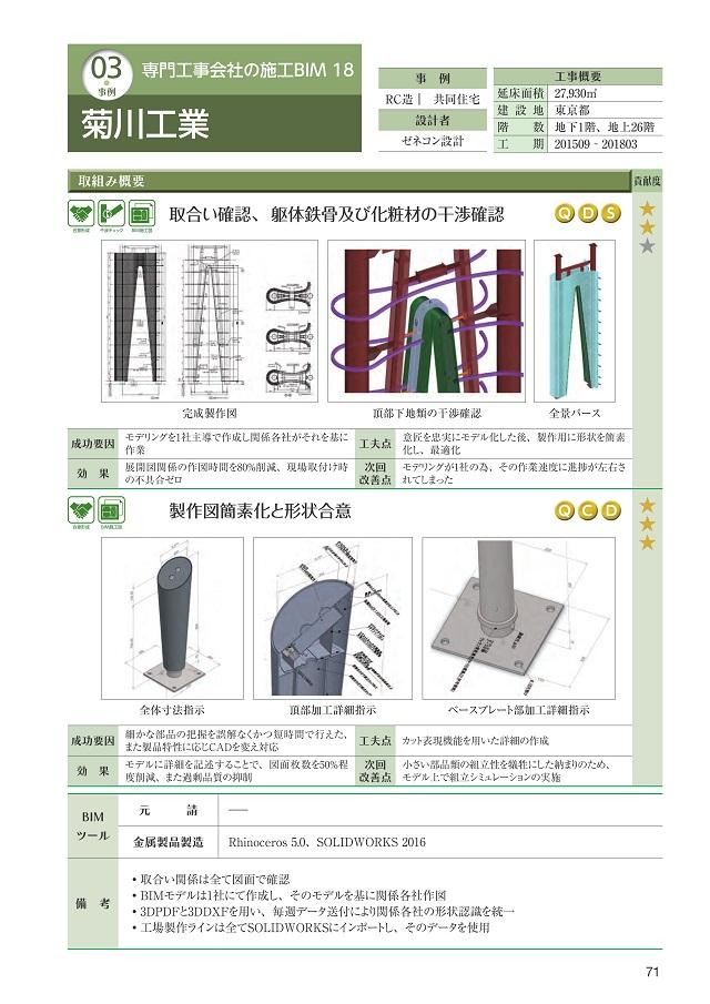 「施工BIMのスタイル事例集2018」菊川工業事例のページ