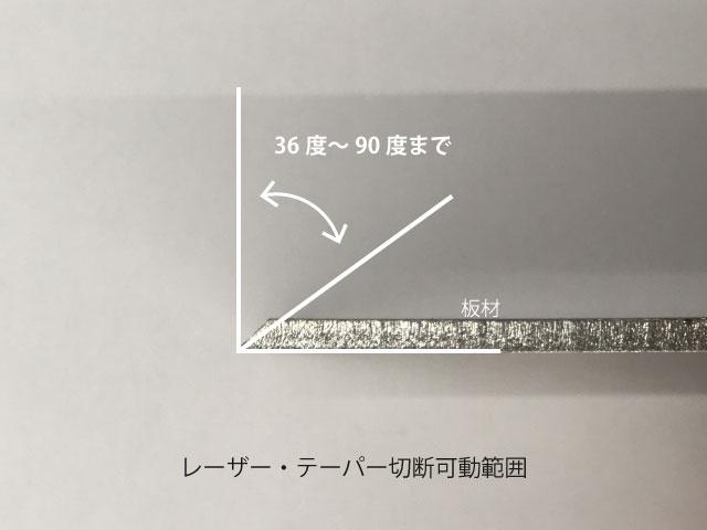 切断可能な角度は36度から90度
