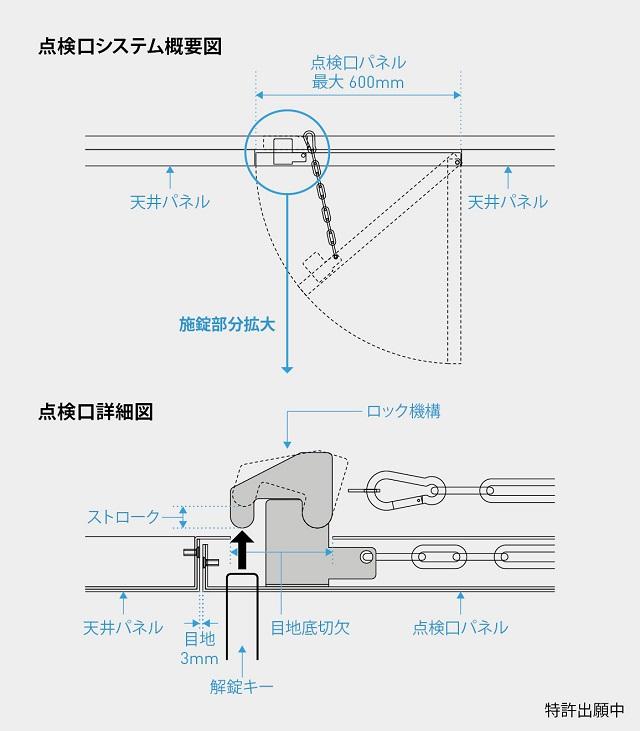 みえない点検口天井システム図