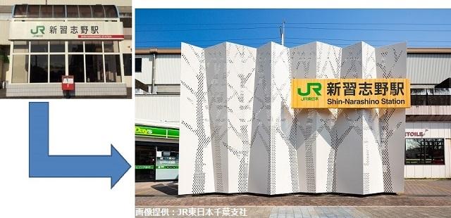 改修前後の新習志野駅の防風スクリーン